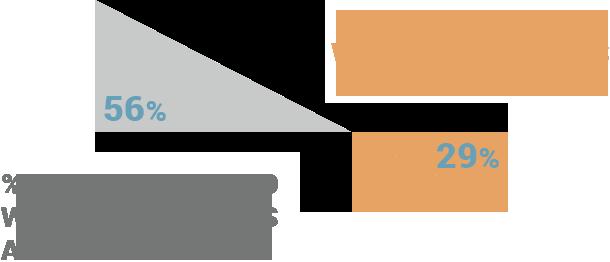 Buy Sunglasses for Kids - Eye Protection for Kids in Malta